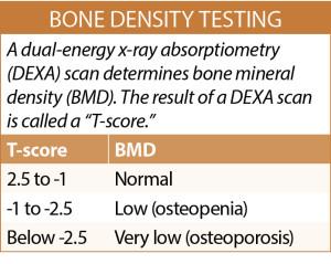 BoneDensity