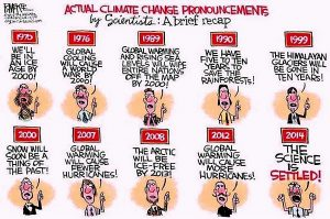 Climate Change Predictions By Scientists